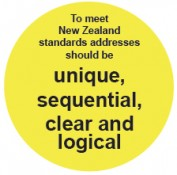 New Zealand Standards for addresses